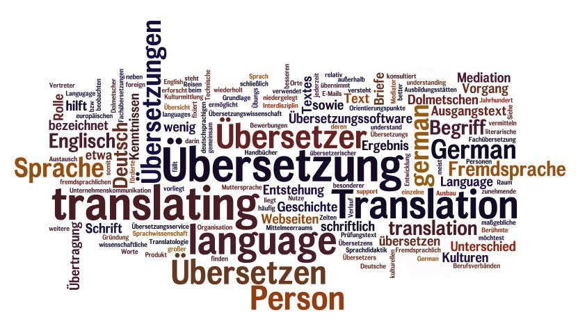 German Translation Wordle